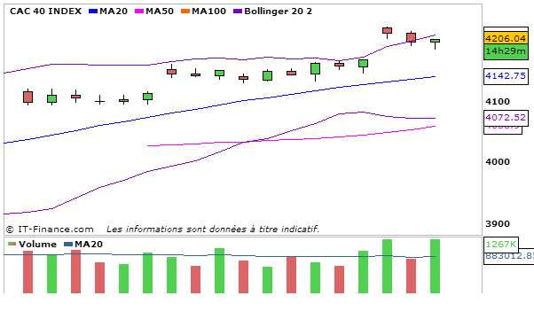 CAC40_19_Septembre_2013_4heures