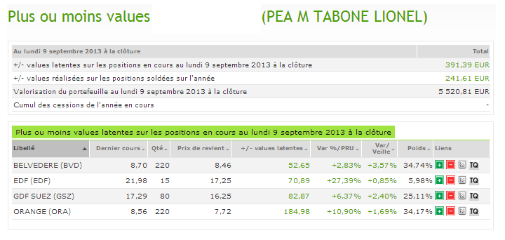 watchlist_10_septembre_2013