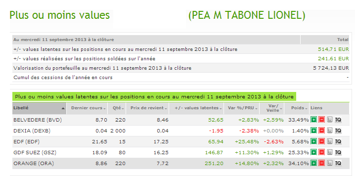watchlist_12_septembre_2013