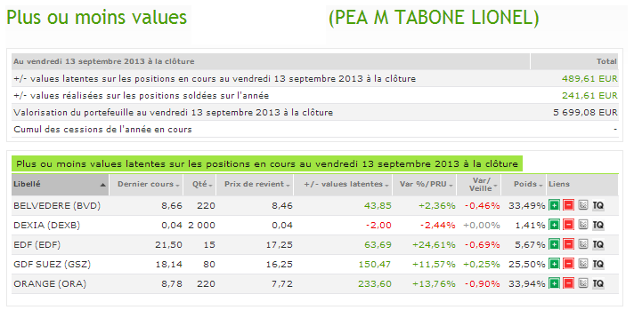 watchlist_13_septembre_2013
