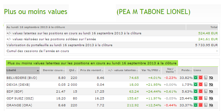 watchlist_17_septembre_2013
