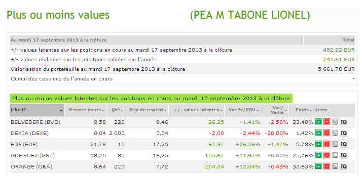 watchlist_18_septembre_2013
