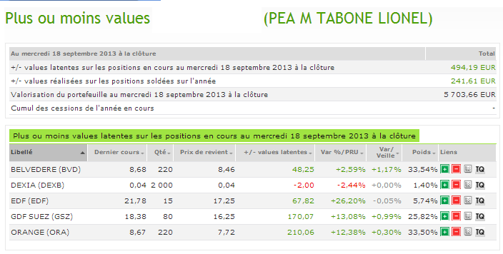 watchlist_19_septembre_2013