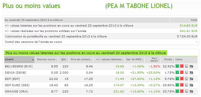 watchlist_20_septembre_2013