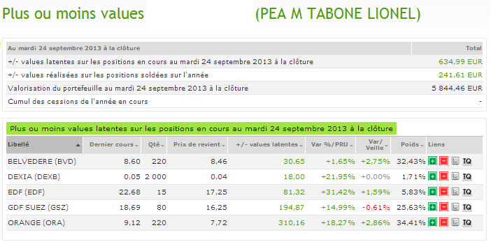 watchlist_25_septembre_2013