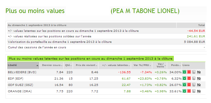 watchlist_2_septembre_2013