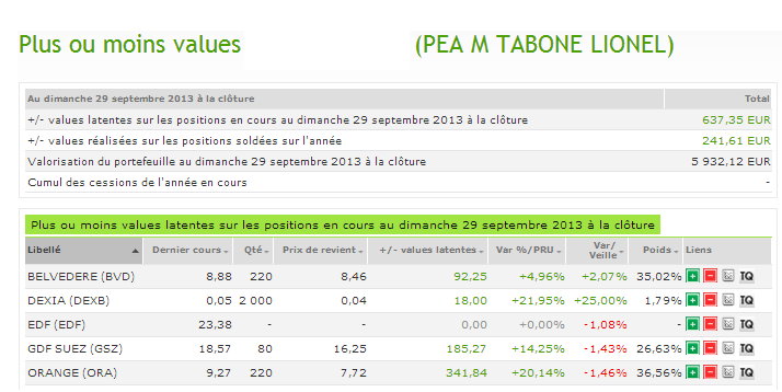 watchlist_30_septembre_2013