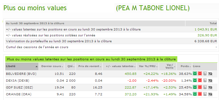 watchlist_1_octobre_2013