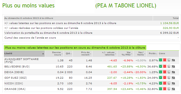 watchlist_7_octobre_2013