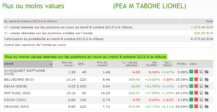 watchlist_9_octobre_2013