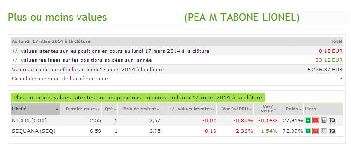 Portefeuille au 18 Mars 2014