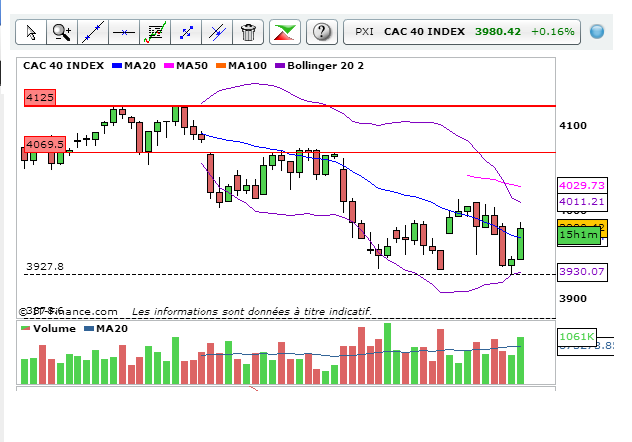 CAC40_04_Septembre_2013_4heures