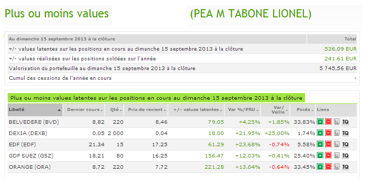 watchlist_16_septembre_2013