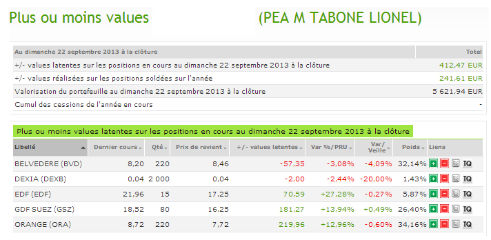 watchlist_23_septembre_2013