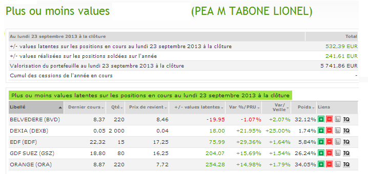 watchlist_24_septembre_2013