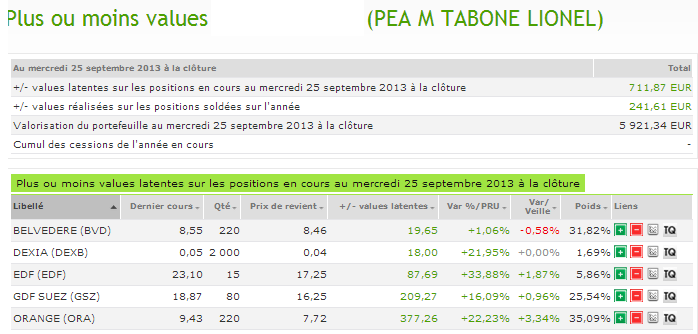 watchlist_26_septembre_2013
