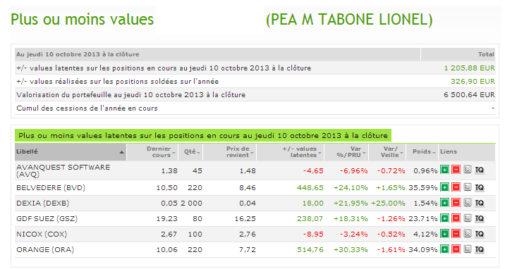 watchlist_11_octobre_2013