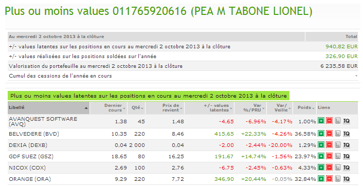 watchlist_3_octobre_2013