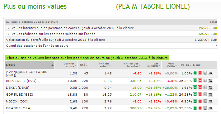 watchlist_4_octobre_2013