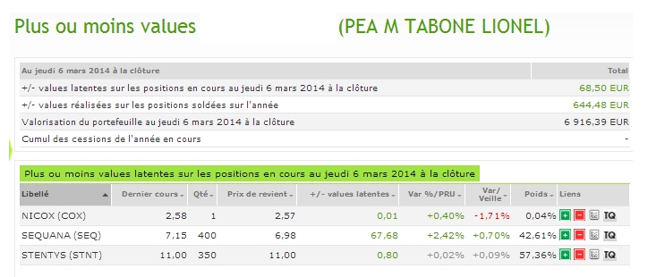 Portefeuille au 7 Mars 2014