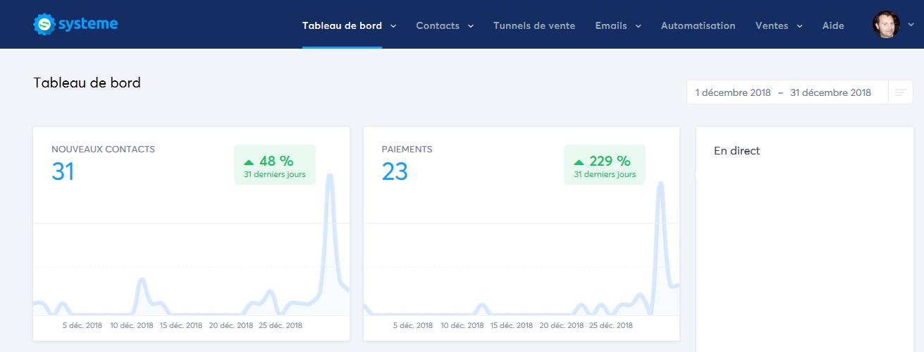 statistique_audience_blog_dec-2018